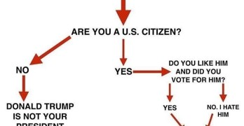 thumbnail_Helpful-chart-to-figure-out-if-Donald-Trump-is-your-president