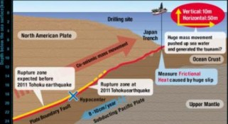 Researchers reveal cause of Japan's deadly tsunami